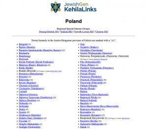 JewishGen KehilaLinks – Poland | B&F: Jewish Genealogy and More