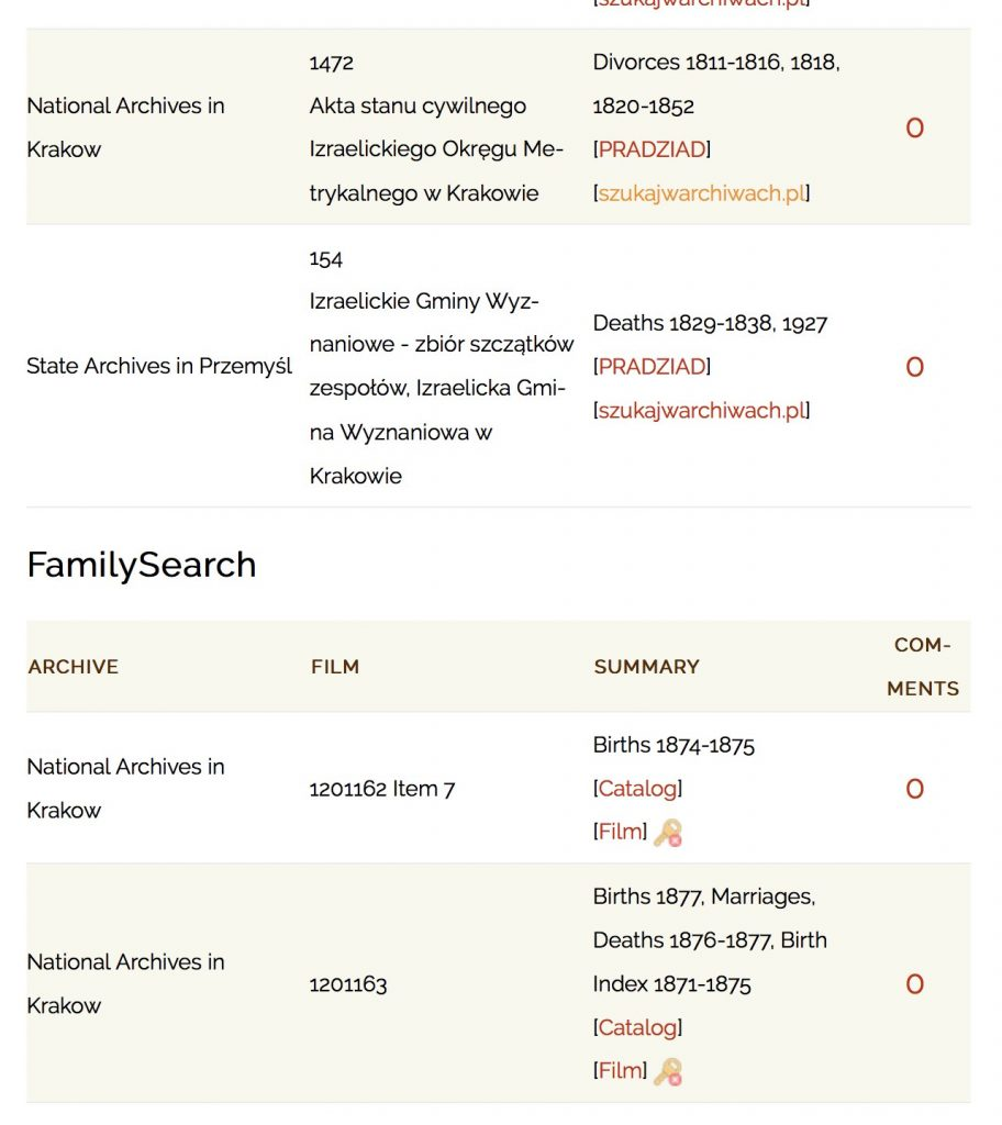 familysearch | B&F: Jewish Genealogy and More