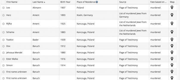 Kańczuga, Poland in the Yad Vashem Shoah Names Database