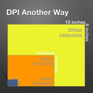 What DPI should I scan my photos, and in what format do I save them?
